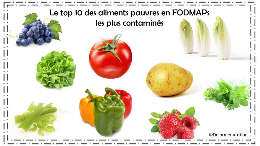 Astuces pour consommer 5 fruits et légumes pauvres en FODMAPs moins contaminés à faible coût